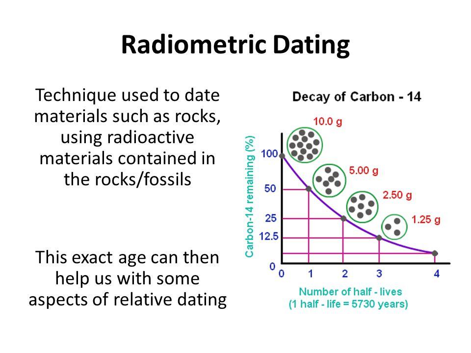 verschil tussen radioactieve datering en carbon dating